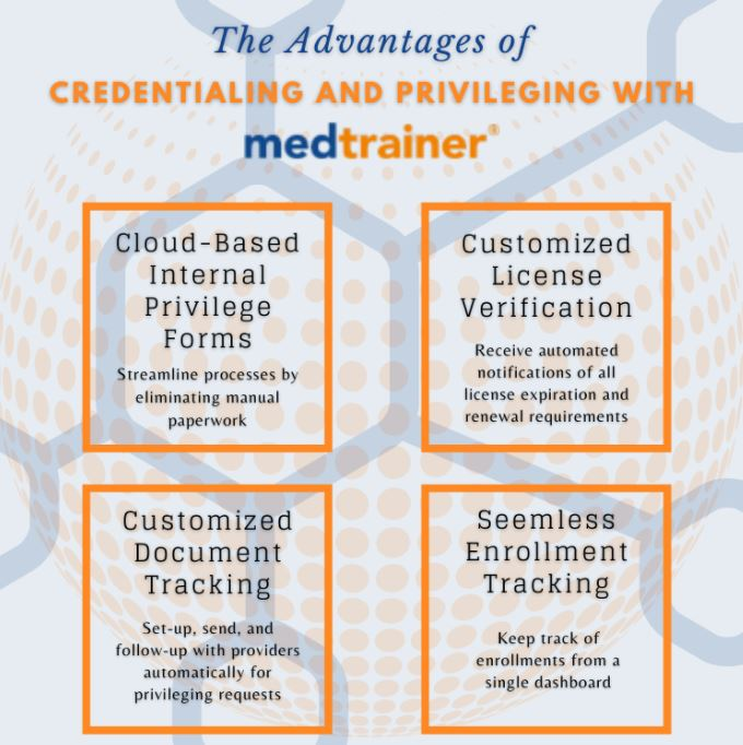 Infographic with emphasis on enrollments, automated exclusion checks, tracking, and the ability to have credentialing managed by MedTrainer staff.